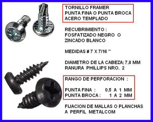 Tornillos Metalcom Sitio Oficial