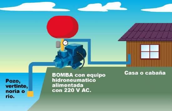 Arreglo de bomba de piscina mantencion for Estanque hidroneumatico