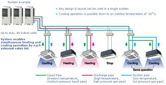 Www Mevclima Cl Refrigeracion Climatizacion Comercial